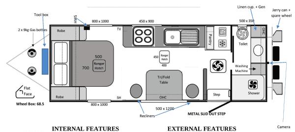 traker_layout